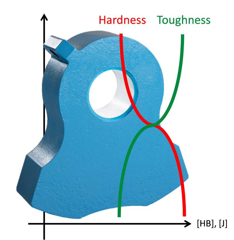hardness-toughness3